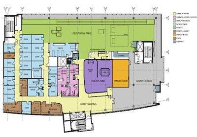 Mayo Clinic to build sports medicine center   MinnPost