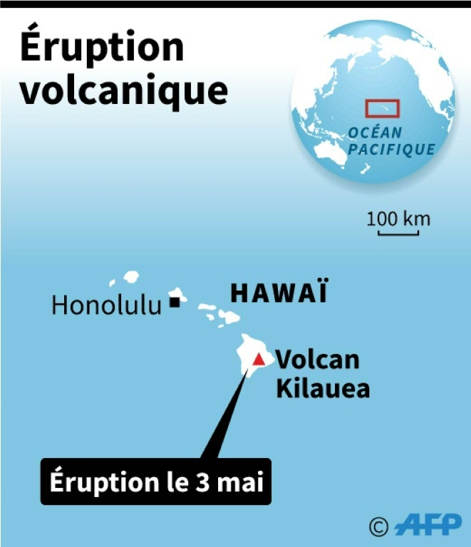 Eruption volcanique