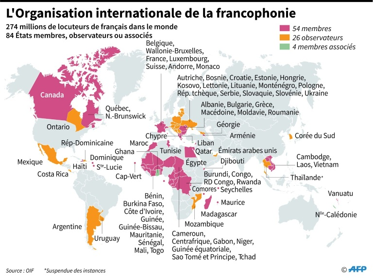 L'Organisation internationale de la francophonie