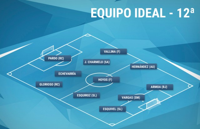 EQUIPO-IDEAL12