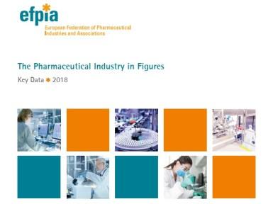 Cover Efpia 2018 industria farmaceutica