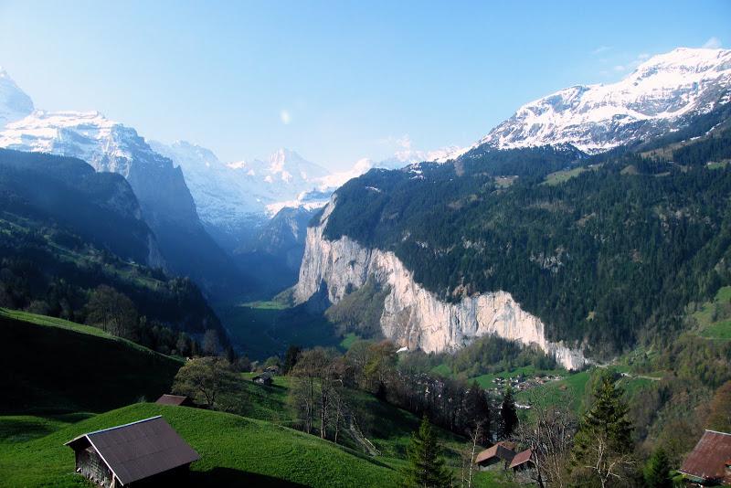 Índice de Suiza