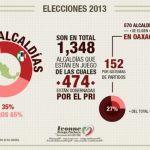 mapa electoral 2013 tres