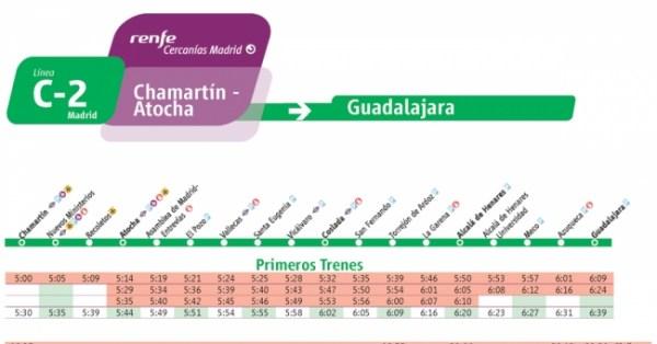 C2 Guadalajara