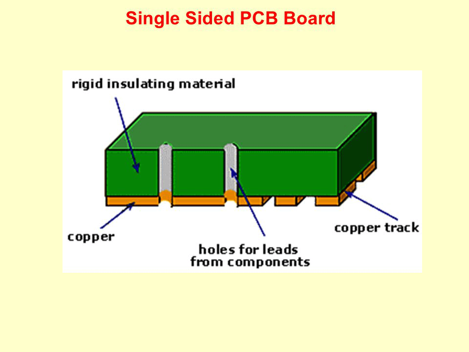What are the pros and cons of Single layer pcb manufacturing?