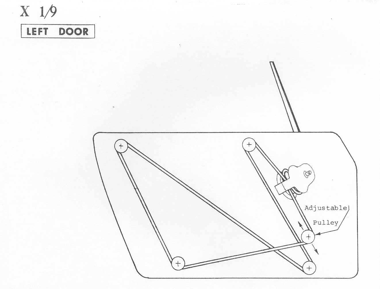 Celovsky Door Regulator Information