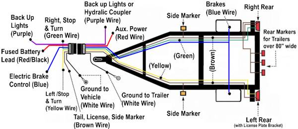 electric brake wire diagram  e250 cargo van fuse diagram