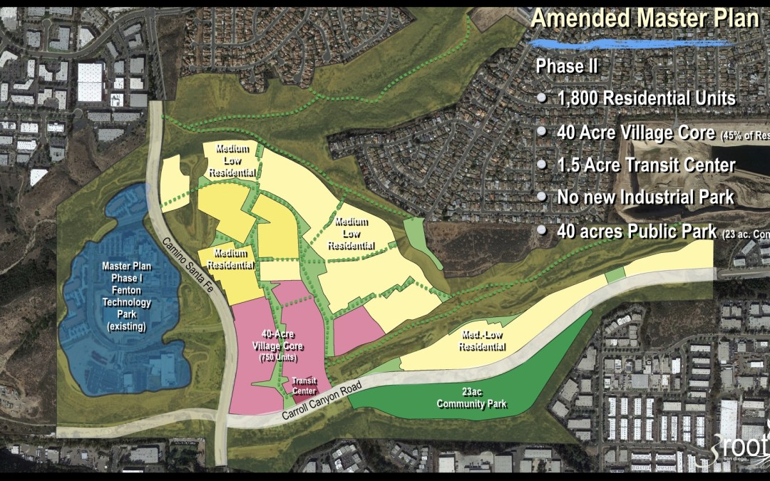 Carroll Canyon Master Plan