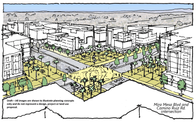 High Density Housing Proposed for Mira Mesa Shopping Centers