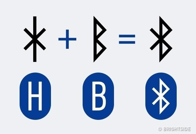 Loga firem se skrytým symbolem o kterém ani nevíme