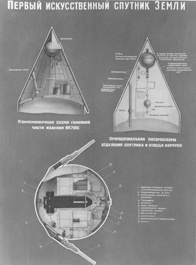 Его назвали Sputnik: история первого искусственного спутника 20