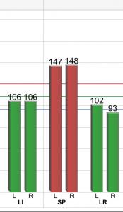 Spleen Damp on the Graph