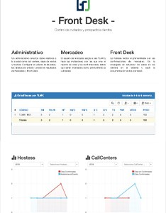 Frondesk