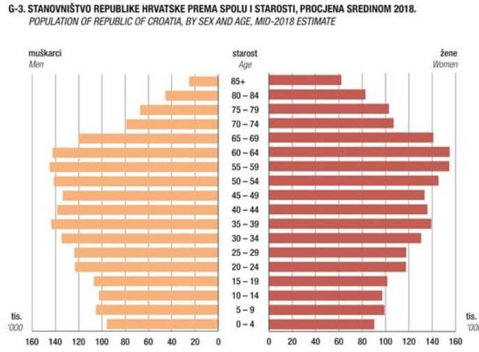 relativna starost aktivnosti aktivnosti što nz dating indijski