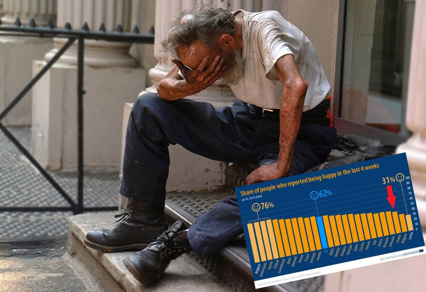 Hrvati su među najnesretnijim narodima u Europskoj uniji, pogledajte graf