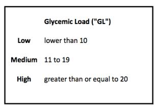 GL ranges
