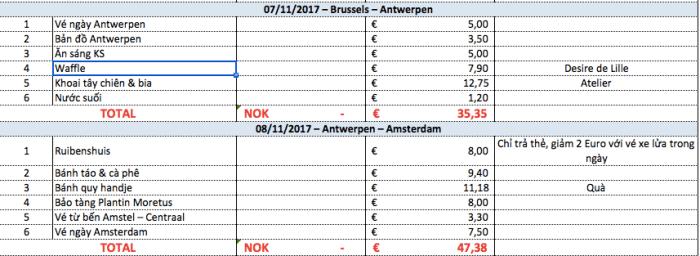 Kinh nghiem du lich Antwerp_01