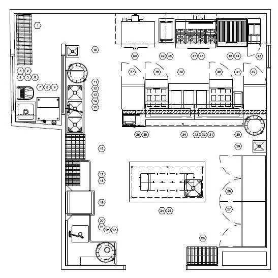 Restaurant Kitchen Layout Approach Part 1 | Mise Designs