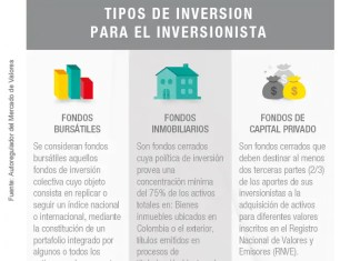 los fondos de inversión colectiva