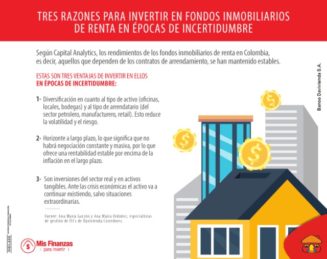 Los fondos inmobiliarios destacan como alternativa de inversión en la coyuntura