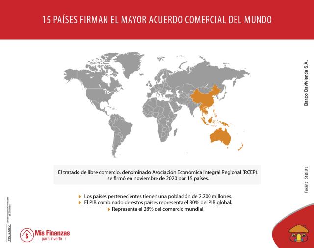 Se firmó el TLC más grande del mundo, ¿qué repercusiones tiene para América Latina?
