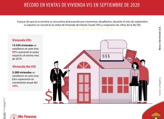 El sector de vivienda se recupera y llega a niveles prepandemia