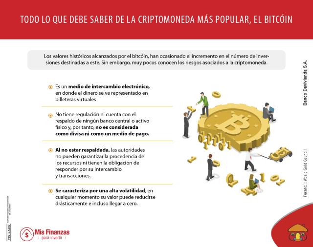 El bitcóin: posibles ganancias, grandes riesgos