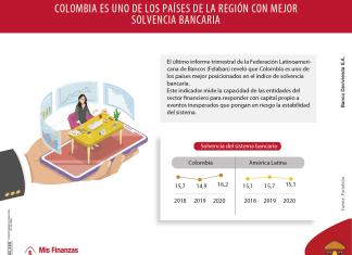 La estabilidad del sistema financiero colombiano, una ventaja para los inversionistas