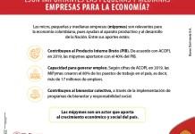 Empresas: el actor clave para la generación de empleo en el país