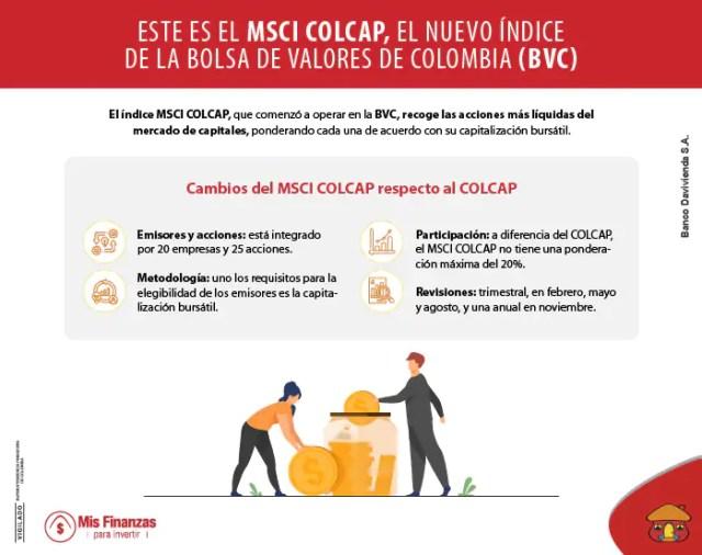 Comenzó a funcionar el Índice MSCI COLCAP en la Bolsa de Valores