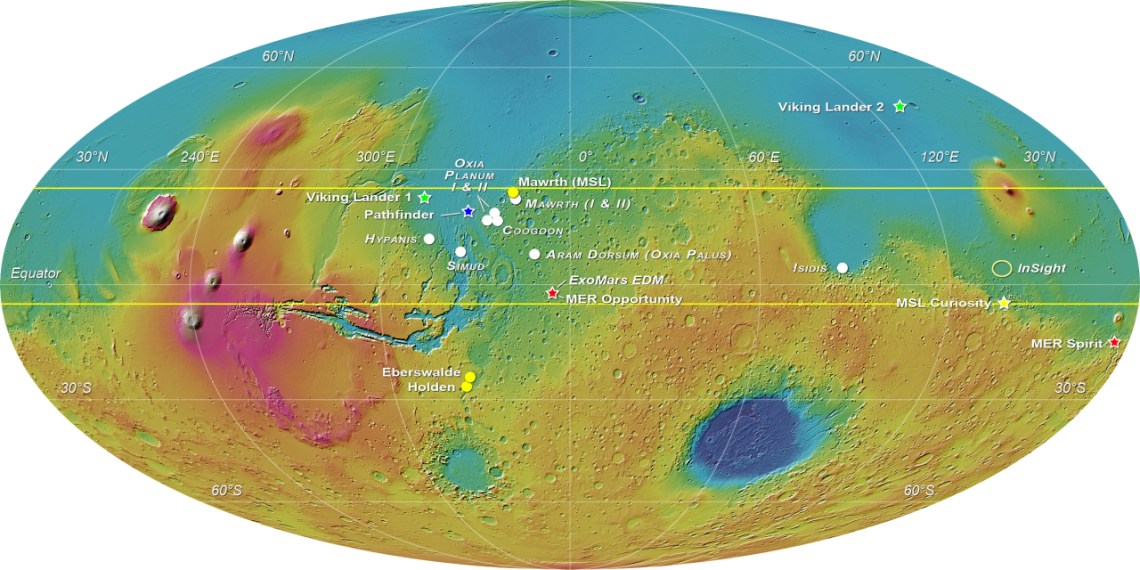 Map of ExoMars landing location in addition to the other Mars rovers via ESA