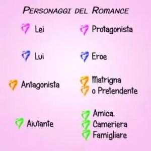 romance personaggi infografica