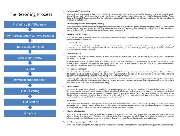 Rezoning Brochure_Page_2