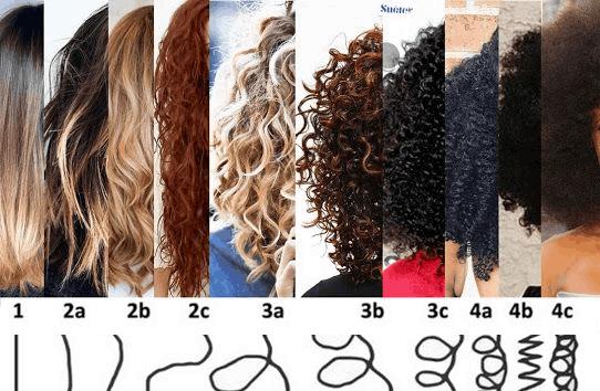 la scienza dell'aspetto dei capelli
