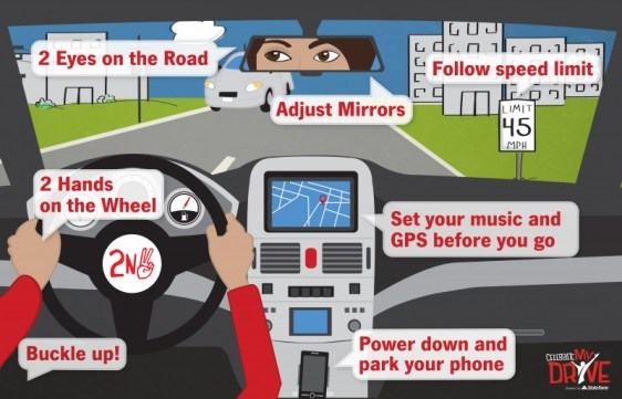 state farm driving safety info graphic
