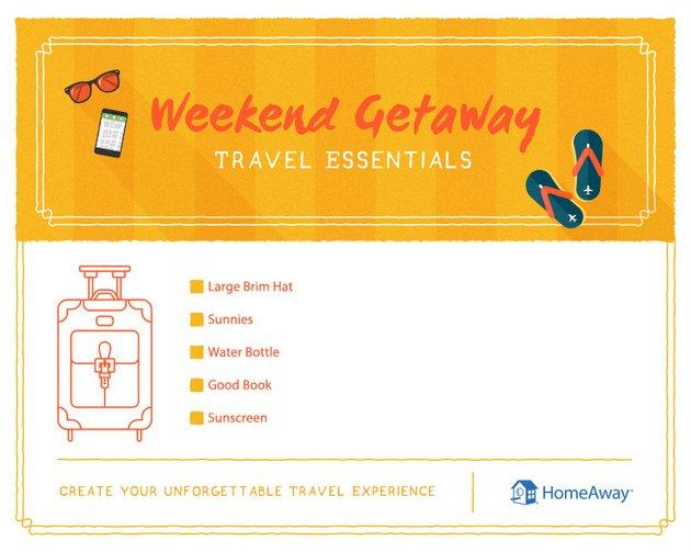 Weekend Getaway Travel Essentials