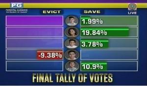 pbb-votes