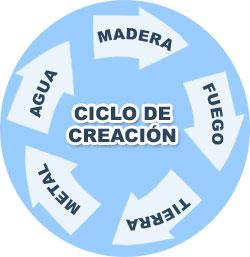 cicloc_250.jpg
