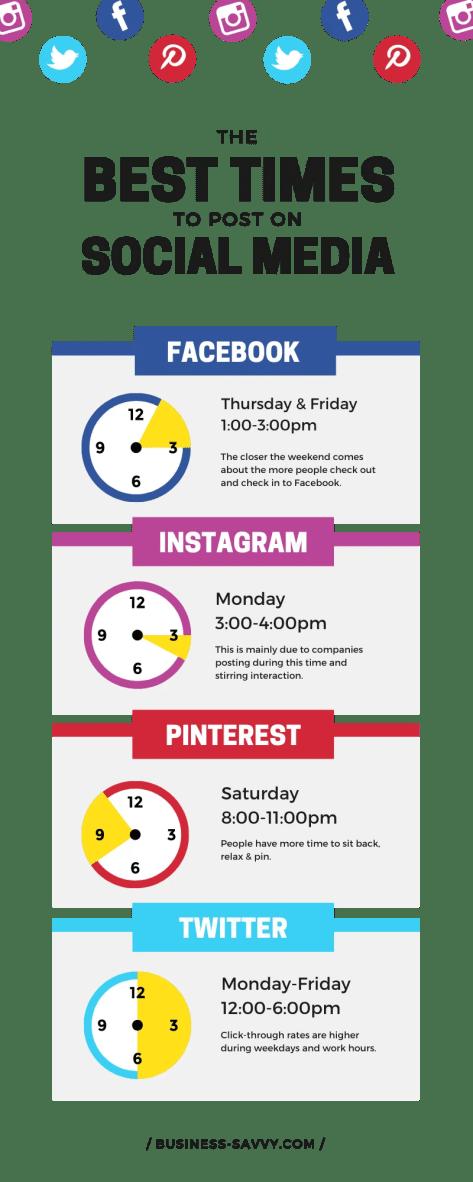 Social Media infograph to make money
