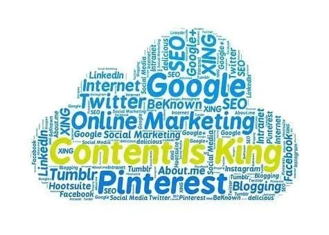 Why do people write blogs- content marketing sign