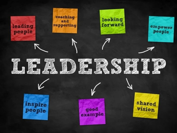Signs of leadership- infographic on leading