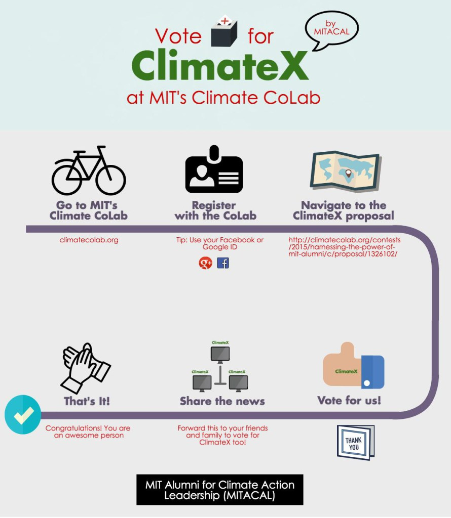 Vote for Climate X in the MIT Colab