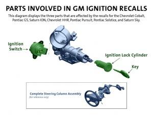 GM Ign Sw Recall image