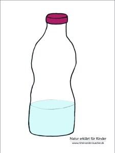 Die Flasche im Flugzeug - Wieso ist das so?