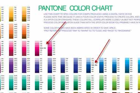 What Are Pantone Colors Used For 4k Pictures 4k Pictures Full