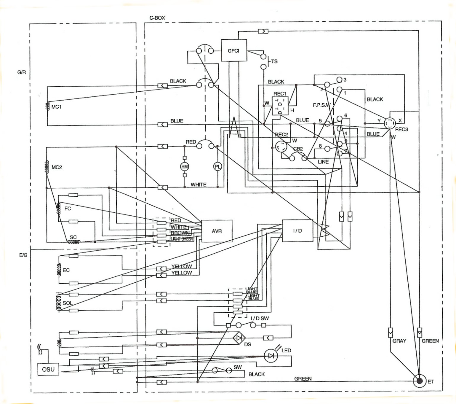 Itasca Wiring Diagrams