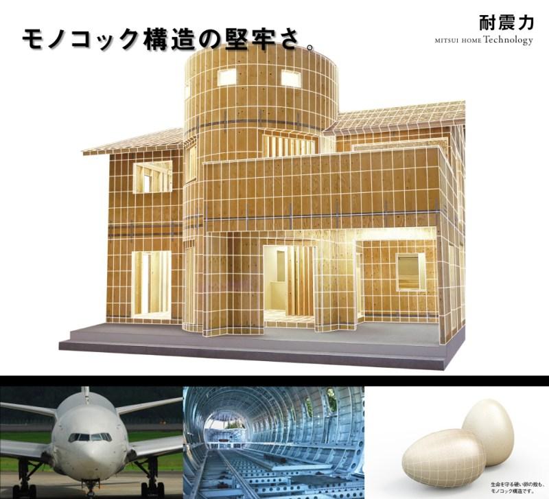 耐震力 モノコック構造の堅牢さ。