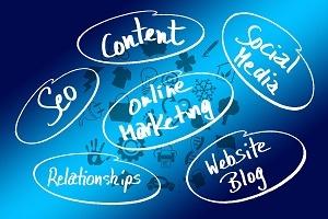 Online-Werbung Marketing Foto