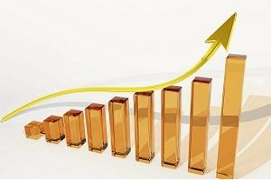 Wirtschaftswachstum 2019 Grafik