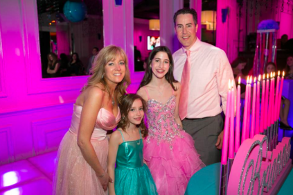 A Bat Mitzvah For A Candy Obsessed Girl MitzvahMarket